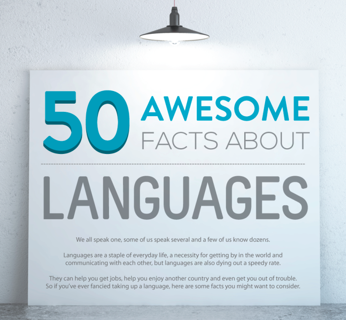 Free Infographic Shows 50 Curious Facts about Language