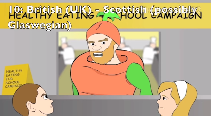 Animation: The English Language Worldwide in 30 Accents