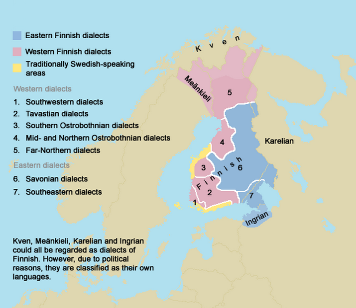 Learn about the Finnish Language