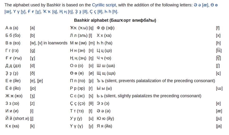 Learn about the Bashkir Language