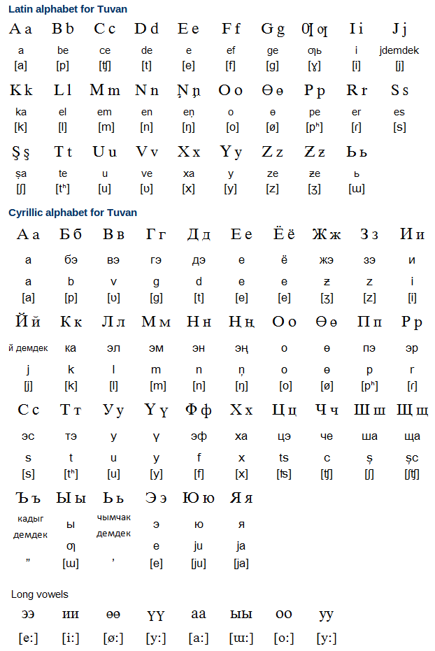 Tuvan Alphabet, Pronunciation and Writing System