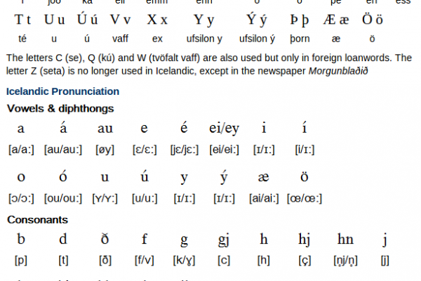 Icelandic Alphabet, Pronunciation and Writing System
