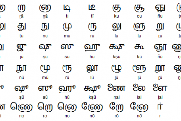Tamil Alphabet and Writing System